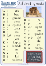 Plakat Alfabet grecki
